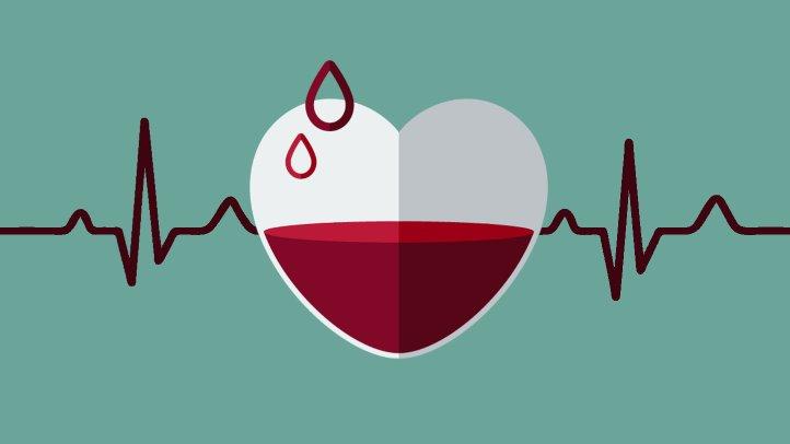 ما هى اعراض فقر الدم