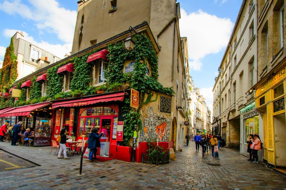 اشهر احياء باريس للسكن