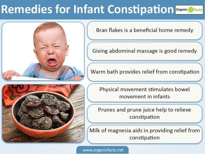 اكلات لعلاج الامساك عند الرضع